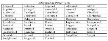 power verbs for resume   awesome christmas momentverbs for resumes action list