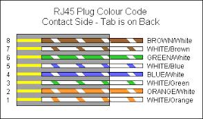 ethernet jack wiring rj45 wiring diagram rj45 image wiring diagram rj45 network connection diagram wire diagram on rj45 wiring