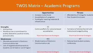 tows matrix for strategic planning gopakumarblog a typical example of tows matrix for academic program is given below as an image