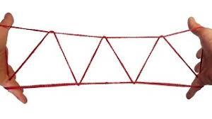 Resultado de imagem para String Trick