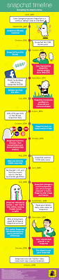 the snap generation a guide to snapchat s history the history of snapchat a timeline