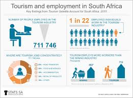 tourism jobs the economy and spending statistics south africa tsa 2015 infographic