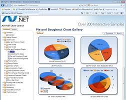asp.net chart vertical horizontal strip lines