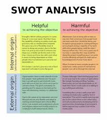 personal swot analysis threats examples related keywords personal essay swot analysis apa format example page
