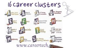 flipped counseling career development flipped counseling career development