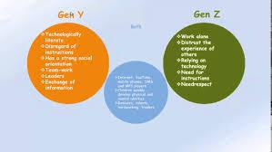 gen y vs gen z gen y vs gen z