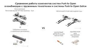 <b>Push</b> to <b>Open</b> сравнение систем с <b>толкателем</b> и магнитным ...