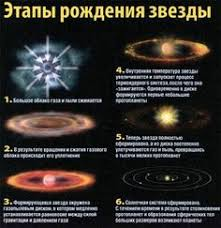 Astronomy: лучшие изображения (16)   Космос, Солнечная ...
