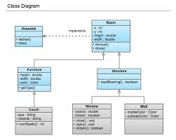 ideas about uml diagram tool on pinterestuml diagram uml uml sample  unified modeling language  uml class diagram