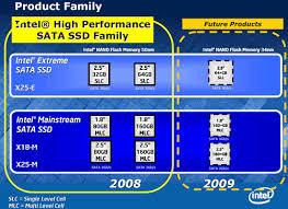 <b>SSD</b>-накопитель <b>Intel</b> X25-M