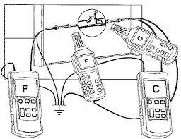 <b>MS-6818</b> кабельный локатор