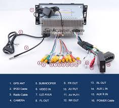 chrysler wiring diagram radio chrysler wiring diagrams