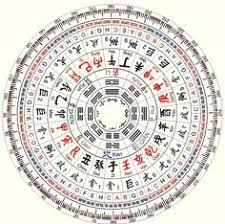 1000 images about feng shui on pinterest feng shui feng shui tips and wealth feng shui quick spells