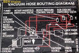 constant low power on tdi engine repair and solution vw tdi Wiring Diagram Vw Polo 2002 Wiring Diagram Vw Polo 2002 #90 wiring diagram for vw polo 2002