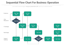 flow process powerpoint designs   presentation designs   template    sequential flow chart for