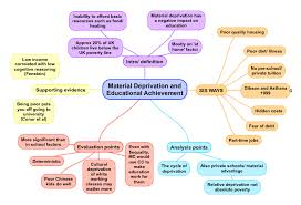 the effects of material deprivation on education   revisesociology