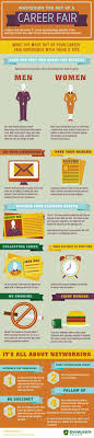 best images about school counseling job search portfolios mastering the art of a career fair este infographic tiene buenas para hacer un buen
