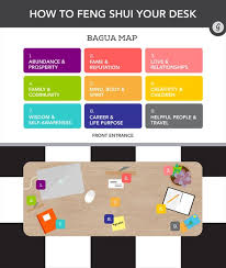 1000 images about office feng shui on pinterest feng shui desks and offices basic feng shui office desk