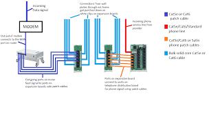 leviton phone jack wiring diagram leviton image leviton cat5 jack wiring diagram wiring diagram schematics on leviton phone jack wiring diagram