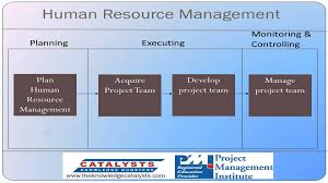 pmp training human resources management pmp training human resources management
