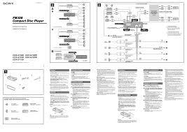 sony cdx gt300 wiring diagram sony image wiring sony cdx wiring diagram cdx gt21w wiring diagram schematics on sony cdx gt300 wiring diagram
