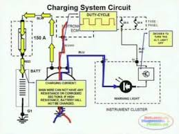 charging system wiring diagram