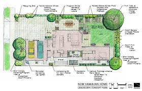Green Hawaiian Home in Kaimuki by BIA Hawaii   Kaimuki   Honolulu    NHH Landscape Plan