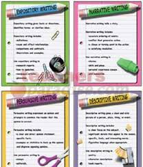 types of writing styles for essays dnnd my ip mefrom middle school through  high school and