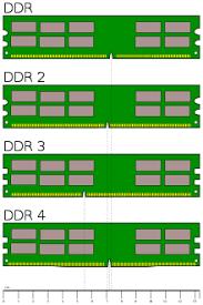 <b>DDR2</b> SDRAM — Википедия