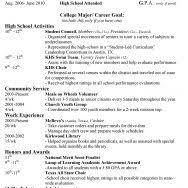 cover letter template for  high school resume template  arvind coresume template  high school resume template pdf high school sample resume with no work experience