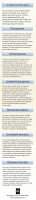 top ideas about the third person creative 6 types of narration infographic