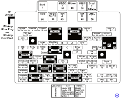 2004 chevy fuse box 2004 wiring diagrams