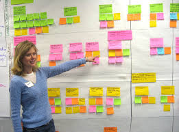 all about the affinity diagram   strategy tools   resourcesthe richland county recreation committee of south carolina hired onstrategy to help develop their strategic plan