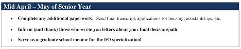 complete graduate school timeline industrial and organizational original graduate school timeline 5
