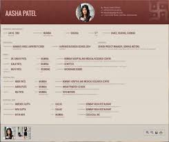 best images about biodata for marriage samples 17 best images about biodata for marriage samples jokes hindus and for women