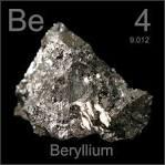 Images & Illustrations of beryllium
