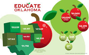 regional teacher salary com oklahoma city ok news regional teacher salary