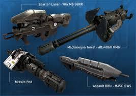 Puesto de armas/vehiculos