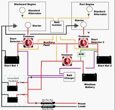 marine engine wiring diagram marine image wiring twin diesel battery wiring diagram boatinghowto forum on marine engine wiring diagram
