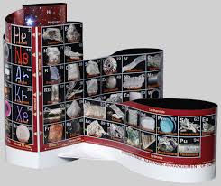 chemistry science fair projects chem science fair experiments image of 3d natural elements periodic table