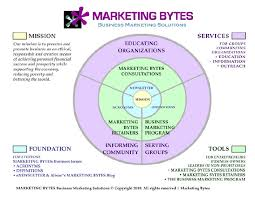 awesome what a bull    s eye diagram is used for for health image        luxury what a bull    s eye diagram is used for in health image with what a