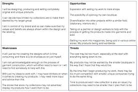 SWOT Analysis Template for Efficient Business Planning SlidePlayer