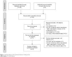 fibrosis essay cystic fibrosis essay