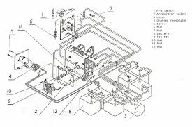wiring diagram for golf cart the wiring diagram ez go golf cart wiring diagrams nilza wiring diagram