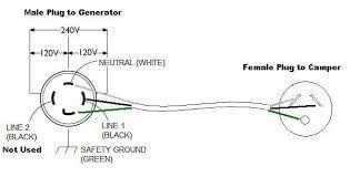 nema 14 30r wiring diagram nema image wiring diagram nema 14 30 wiring diagram nema printable wiring diagram on nema 14 30r wiring diagram