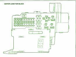 mitsubishi fuse box layout mitsubishi wiring diagrams