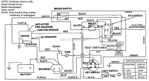 snapper wiring snapper image wiring diagram snapper lt145h38cbv 38 14 5 hp hydro drive tractor series c parts on snapper wiring
