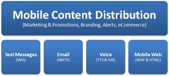 mobile marketing graphic
