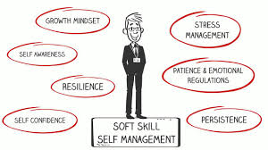 what are soft skills what are soft skills