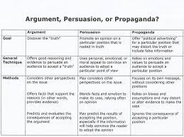 death penalty argumentative essay  what is an argumentative essay